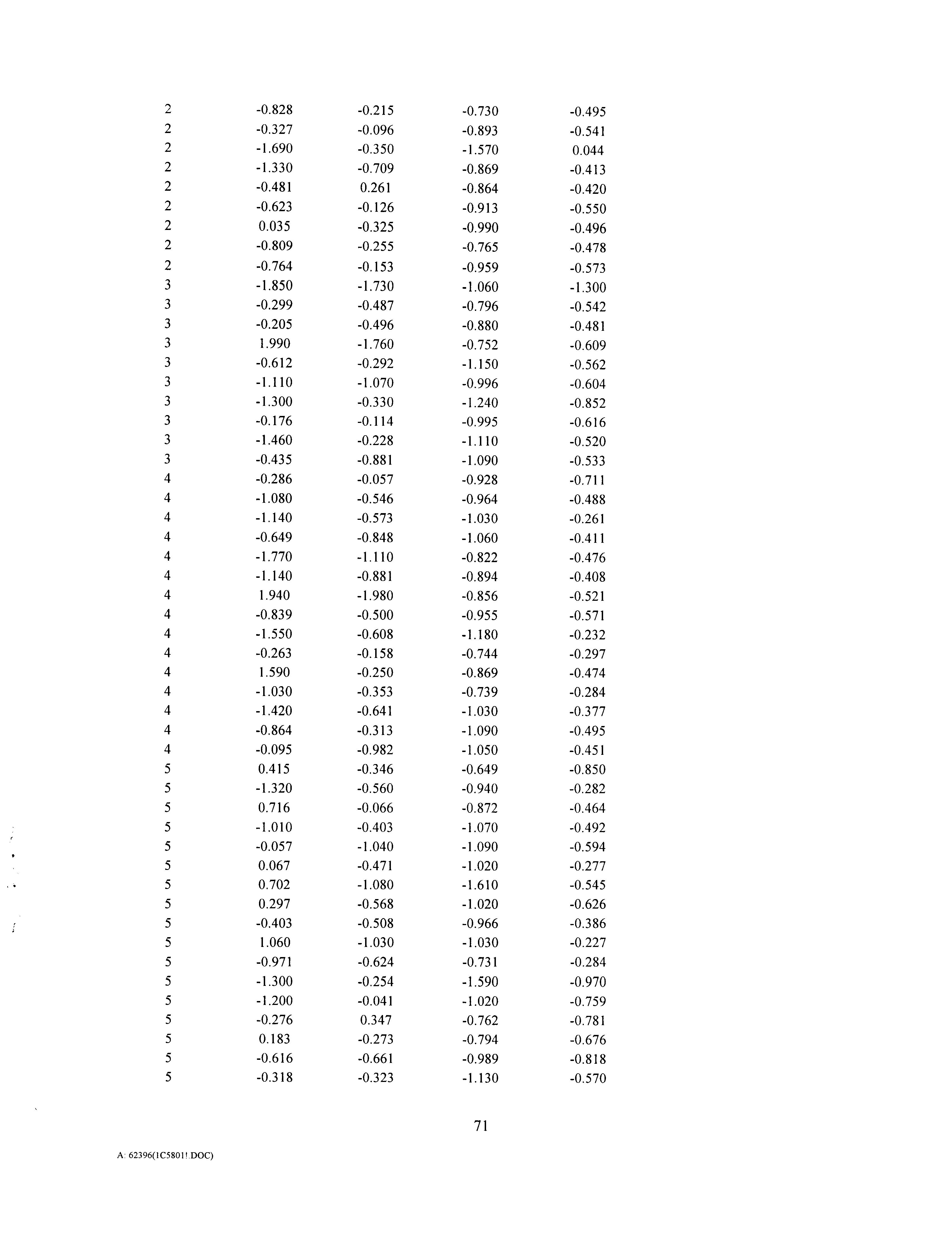 Figure US06258576-20010710-P00011