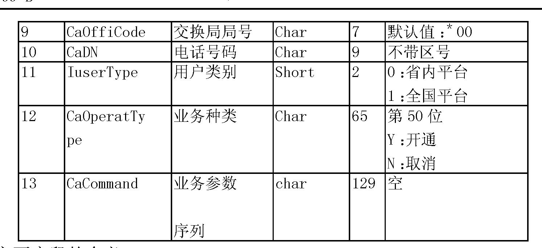 Figure CN101404699BD00071