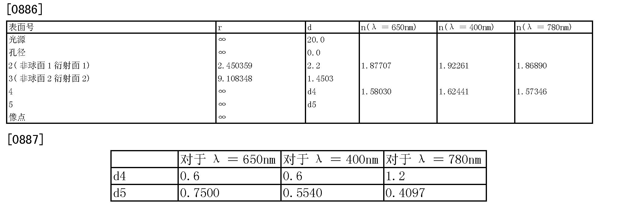 Figure CN1553440BD00661