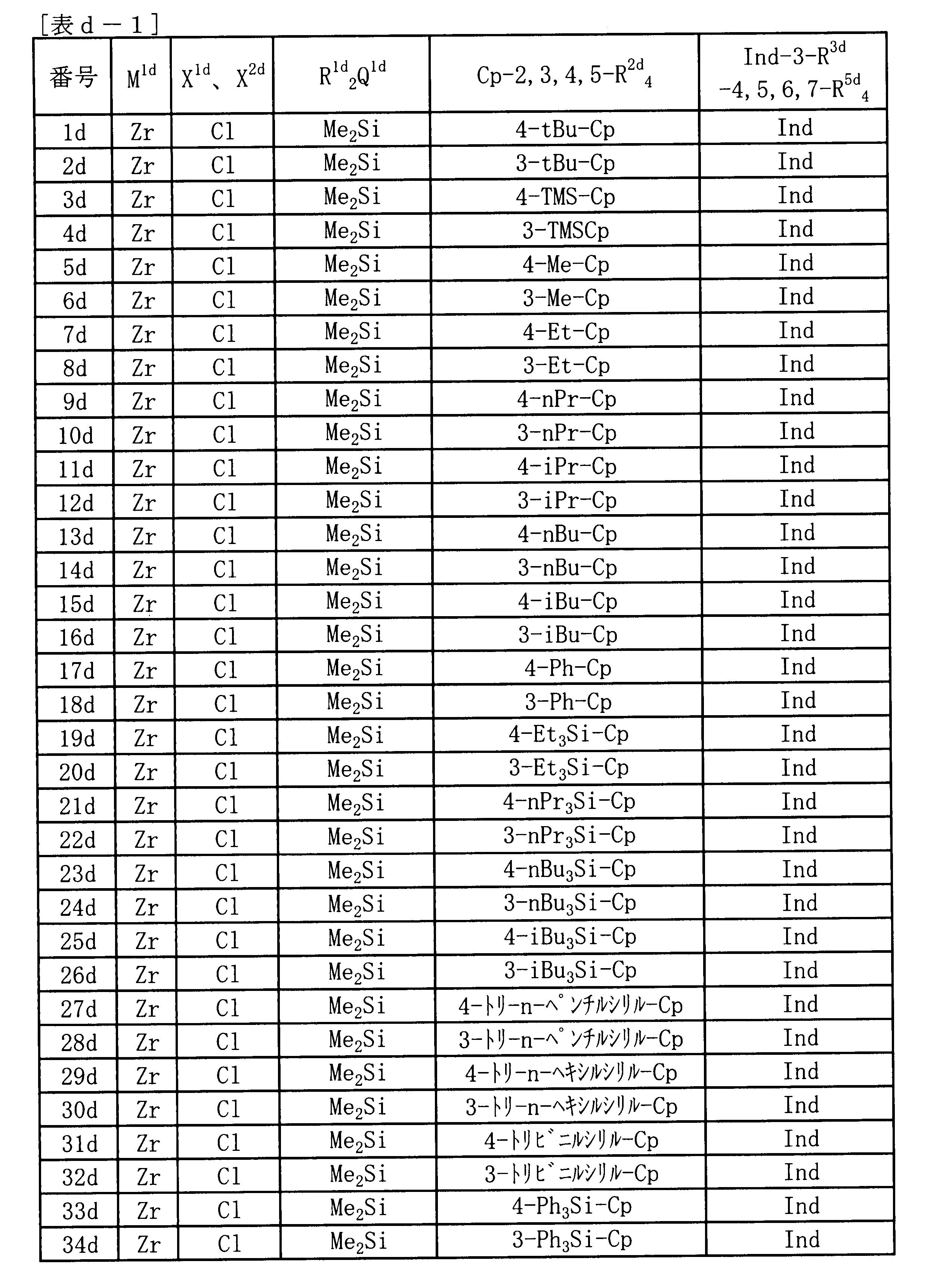Figure JPOXMLDOC01-appb-T000082