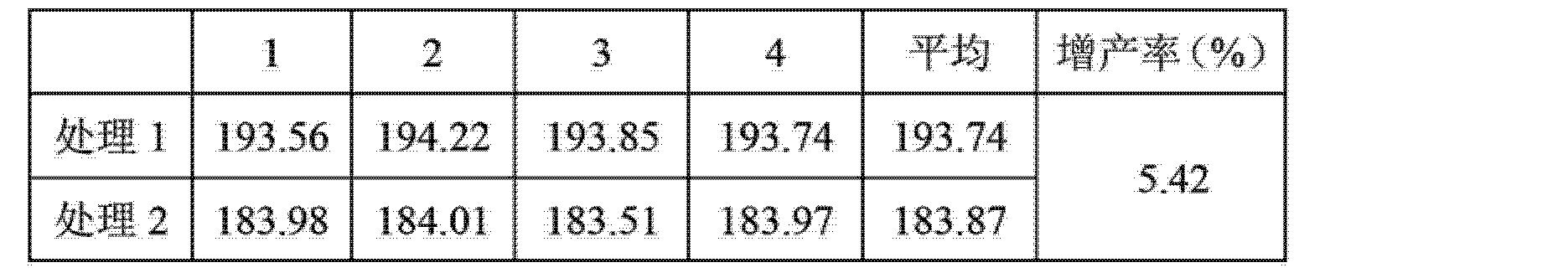 Figure CN103265368AD00081