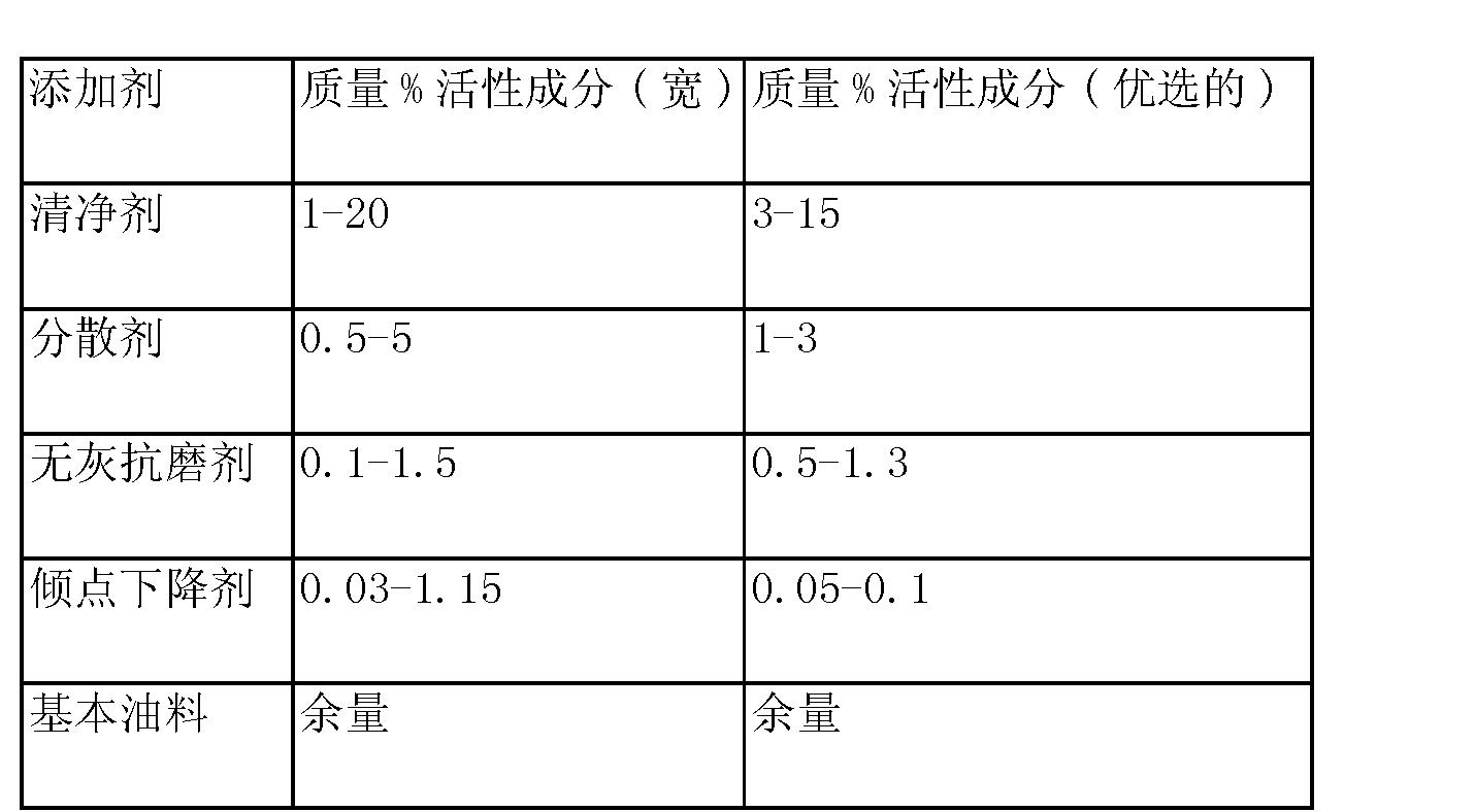 Figure CN103173266AD00141