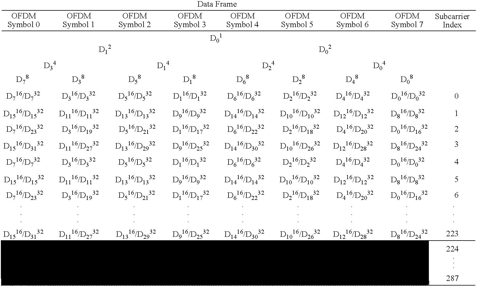 Figure US20070223606A1-20070927-C00004