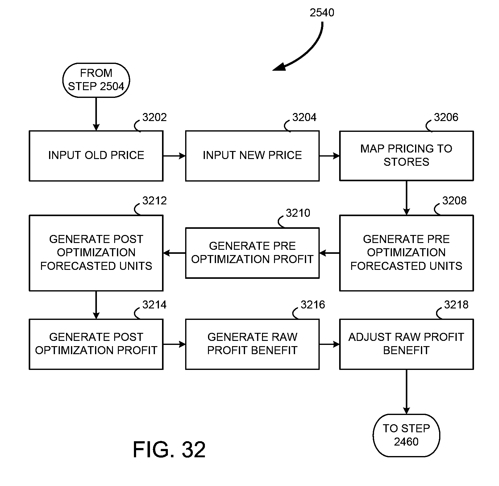Us8140381b1 System And Method For Forecasting Price Optimization 3204 Cat Engine Diagram Benefits In Retail Stores Utilizing Back Casting Decomposition Analysis Google