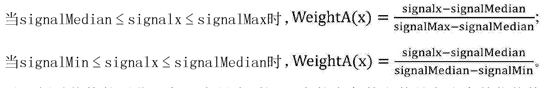 Figure CN105898824AD00121