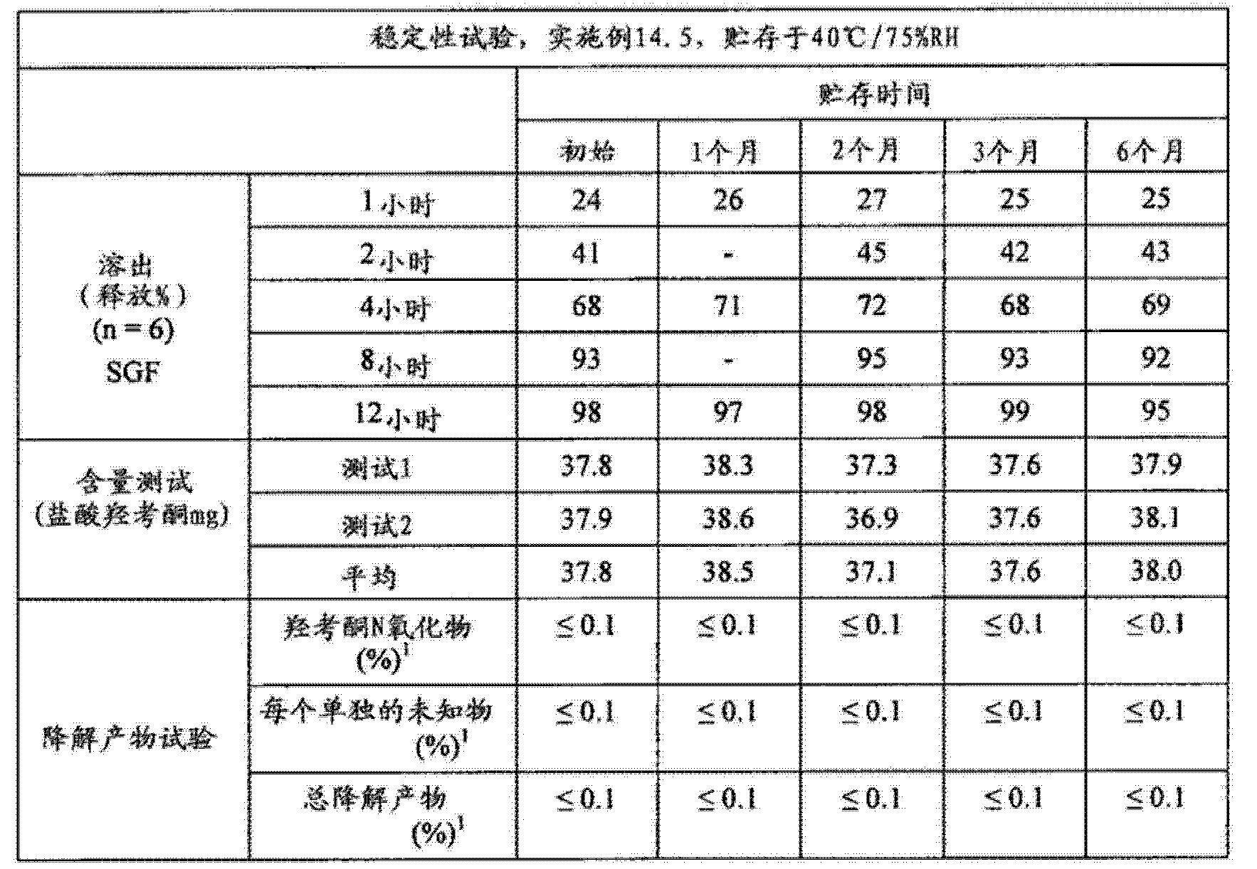 Figure CN102743355BD01171