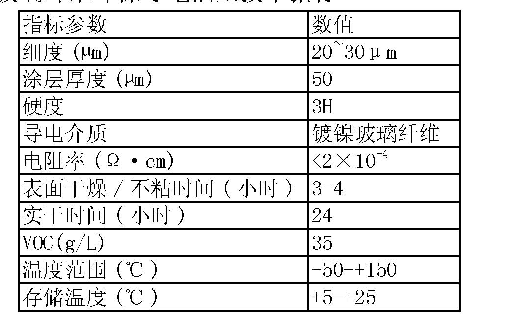 Figure CN103073953AD00092