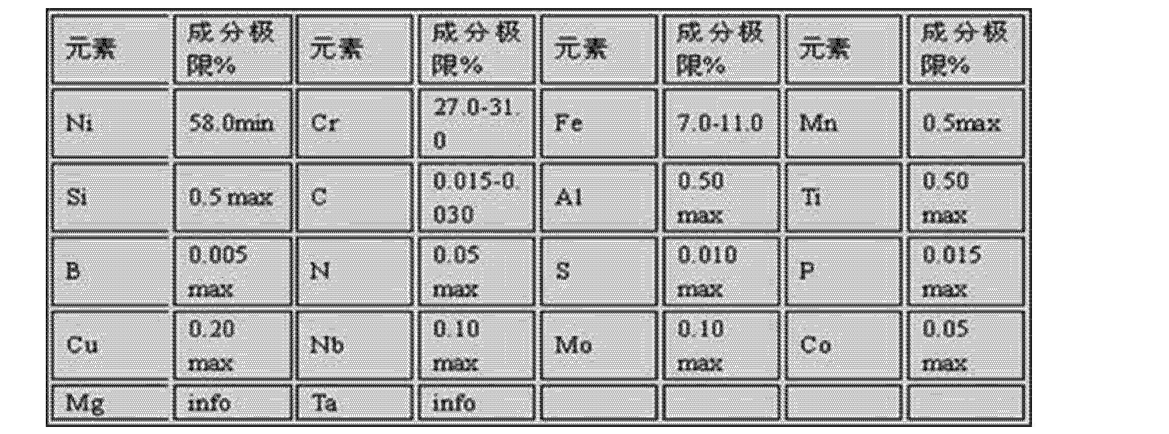 Figure CN103921079AD00131