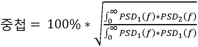 Figure 112014053822807-pct00002