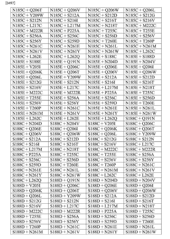 Figure CN106661566AD00781