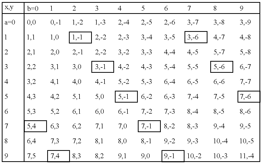 Figure US06466699-20021015-C00001