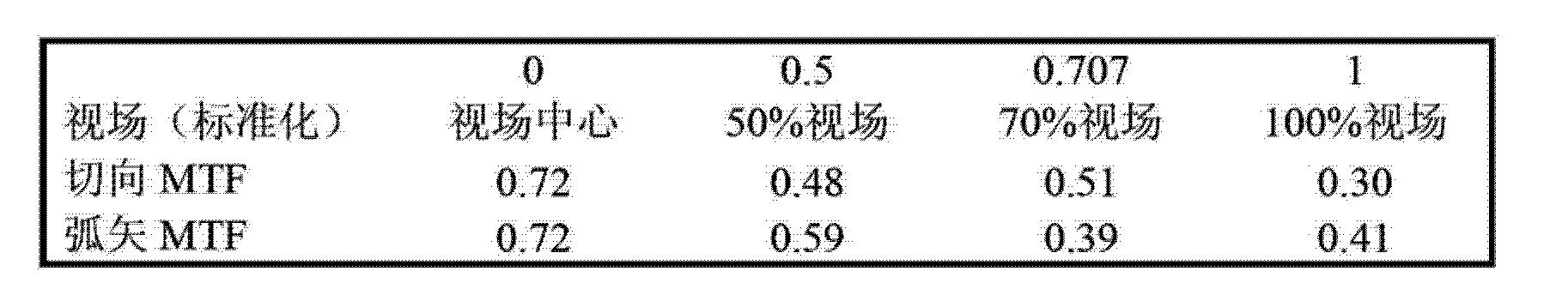 Figure CN103081458AD00101