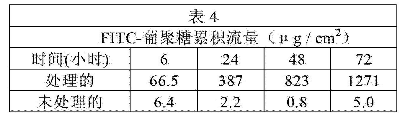 Figure CN102872526AD00132