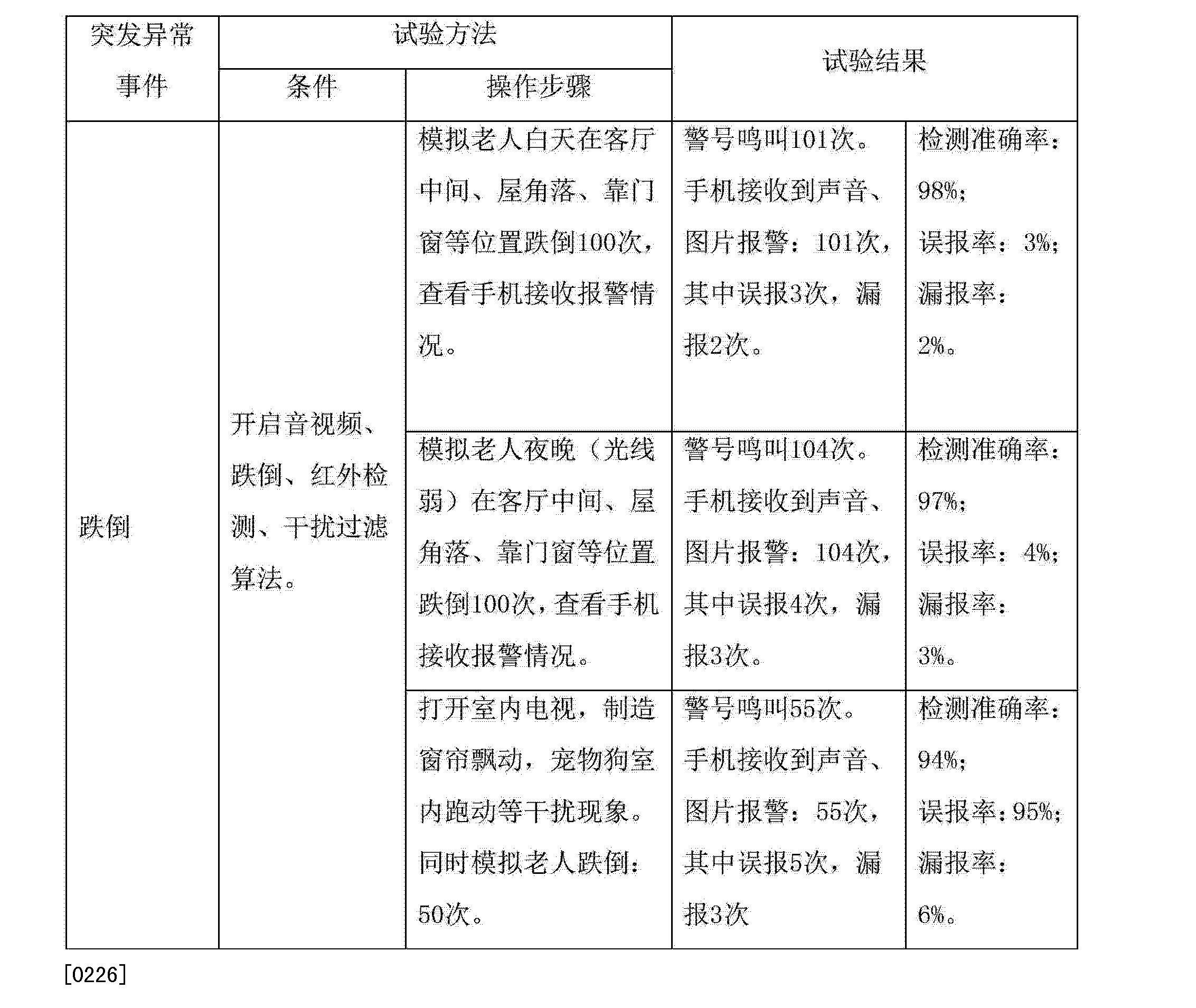 Figure CN103198605AD00231