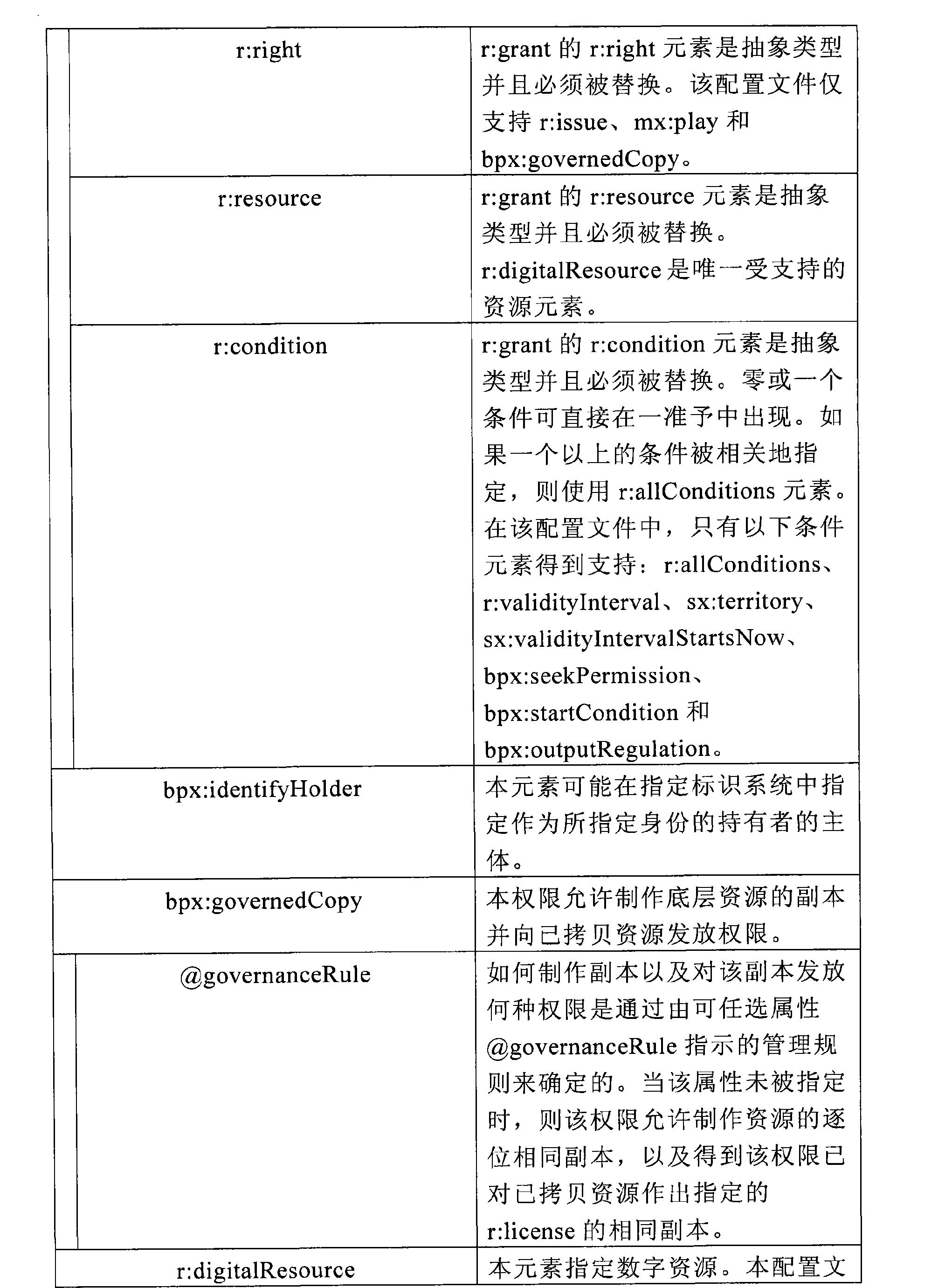 Figure CN102567676AD00481