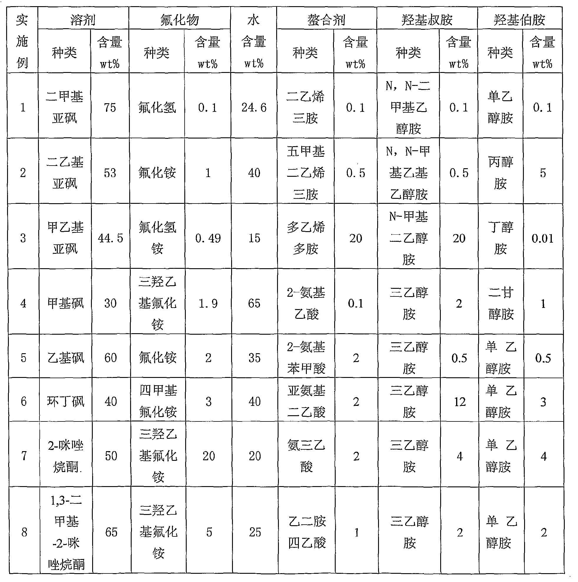Figure CN102047184BD00071