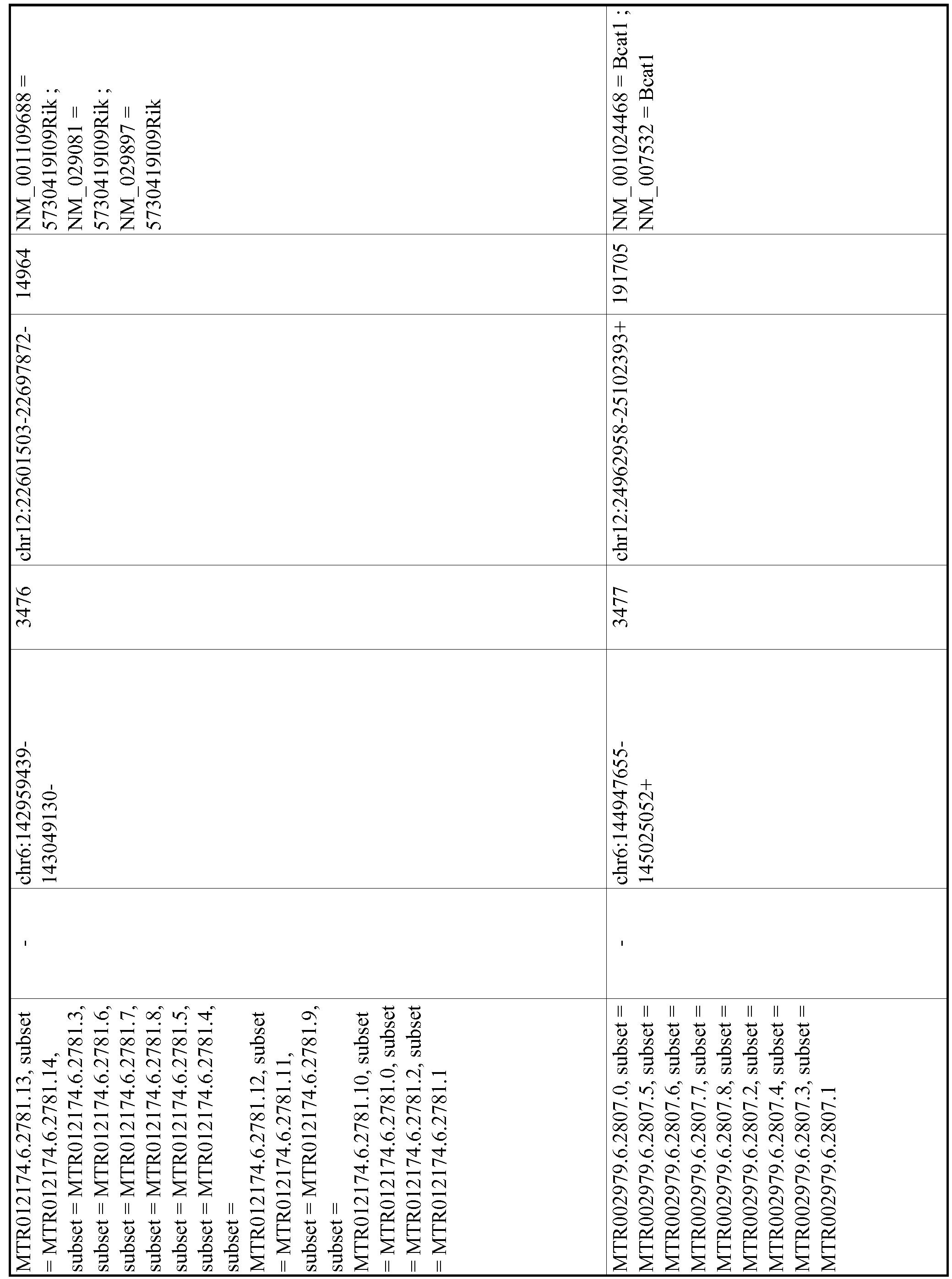 Figure imgf000685_0001