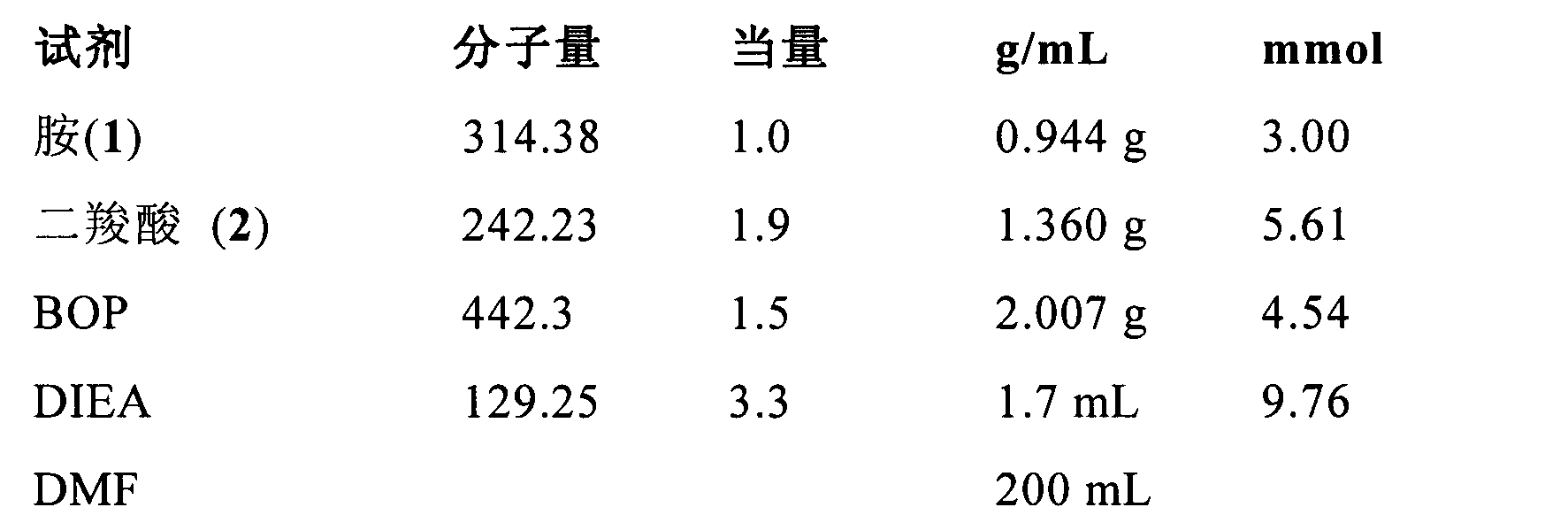 Figure CN102267924AD00721