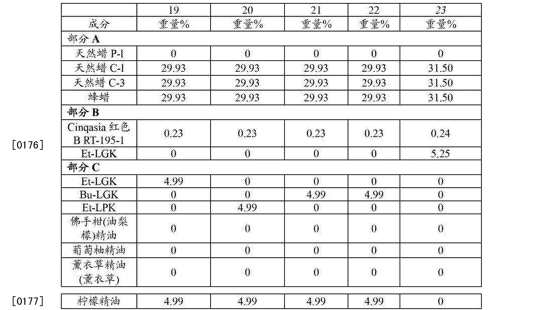 Figure CN102939347BD00262