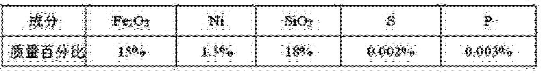 Figure CN102409126BD00101