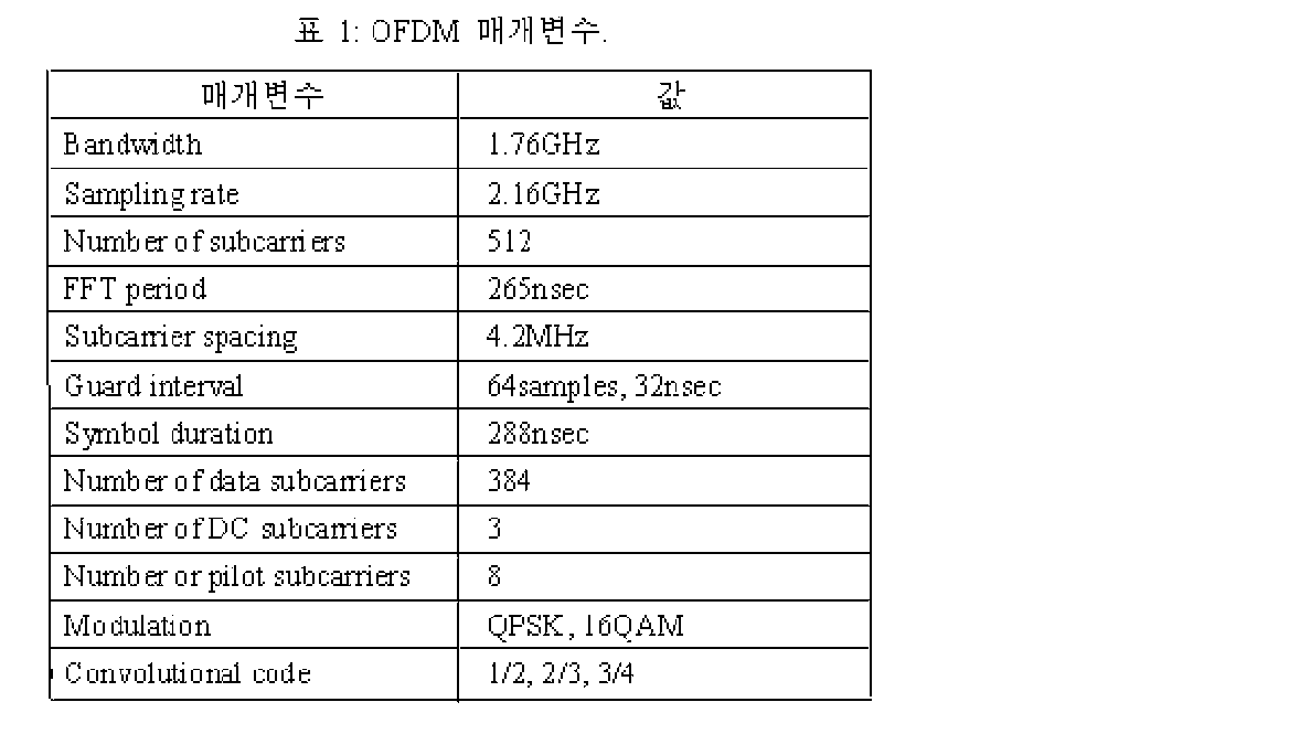 Figure 112008055741521-pat00102