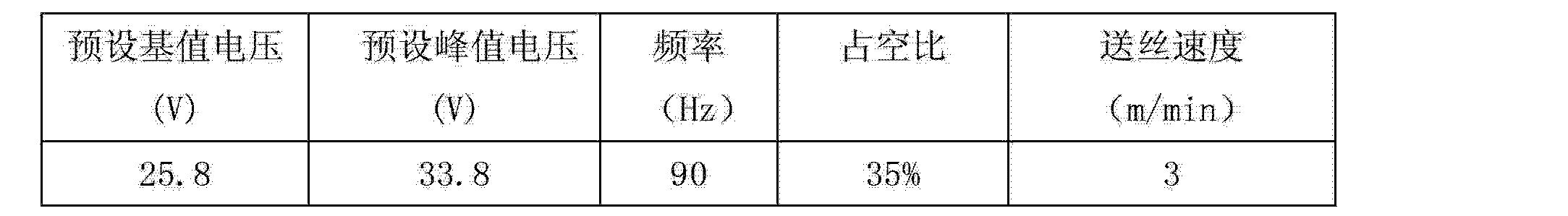 Figure CN102922089AD00111
