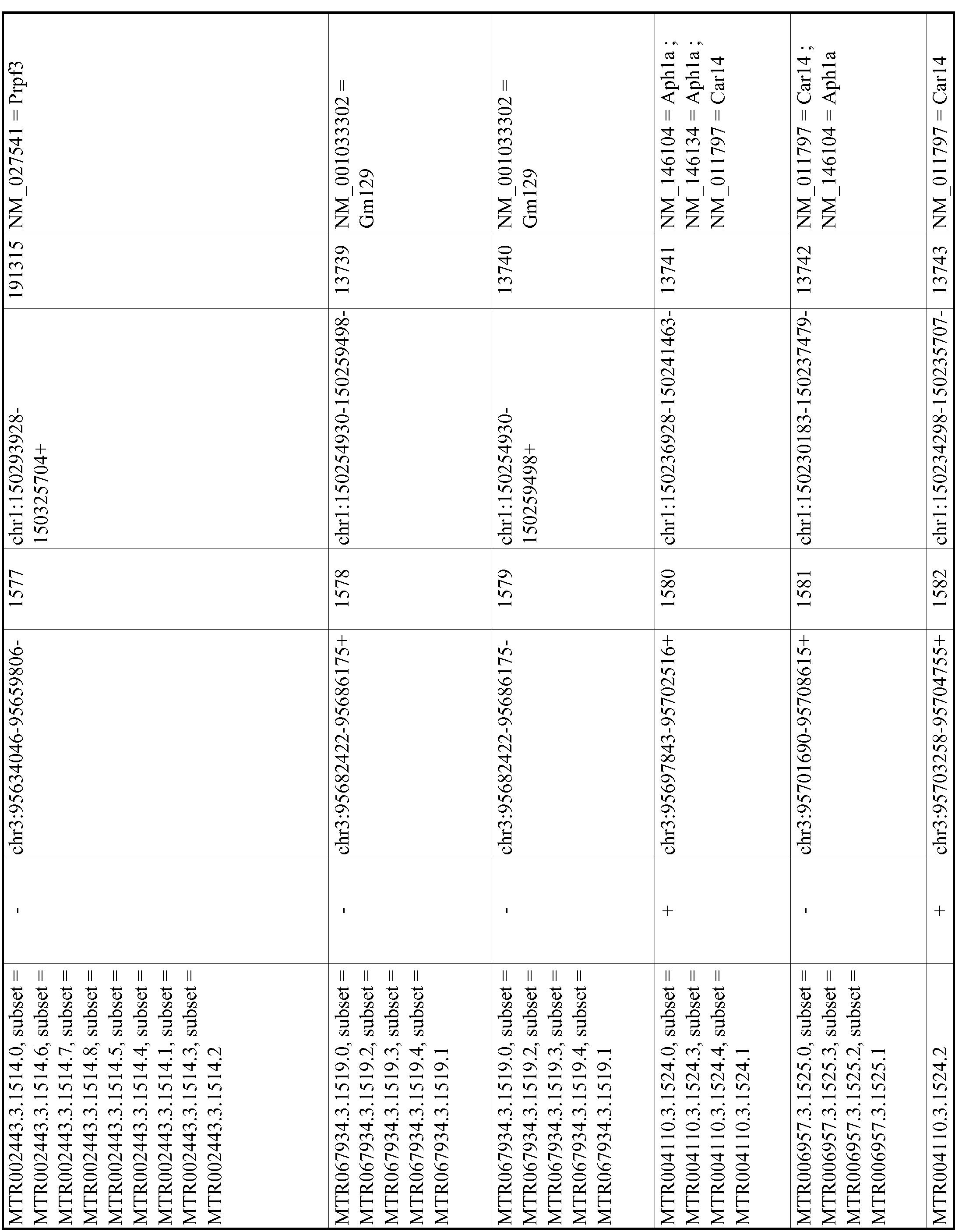 Figure imgf000403_0001