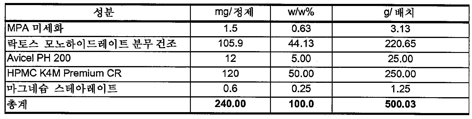 Figure 112009049300571-PCT00011