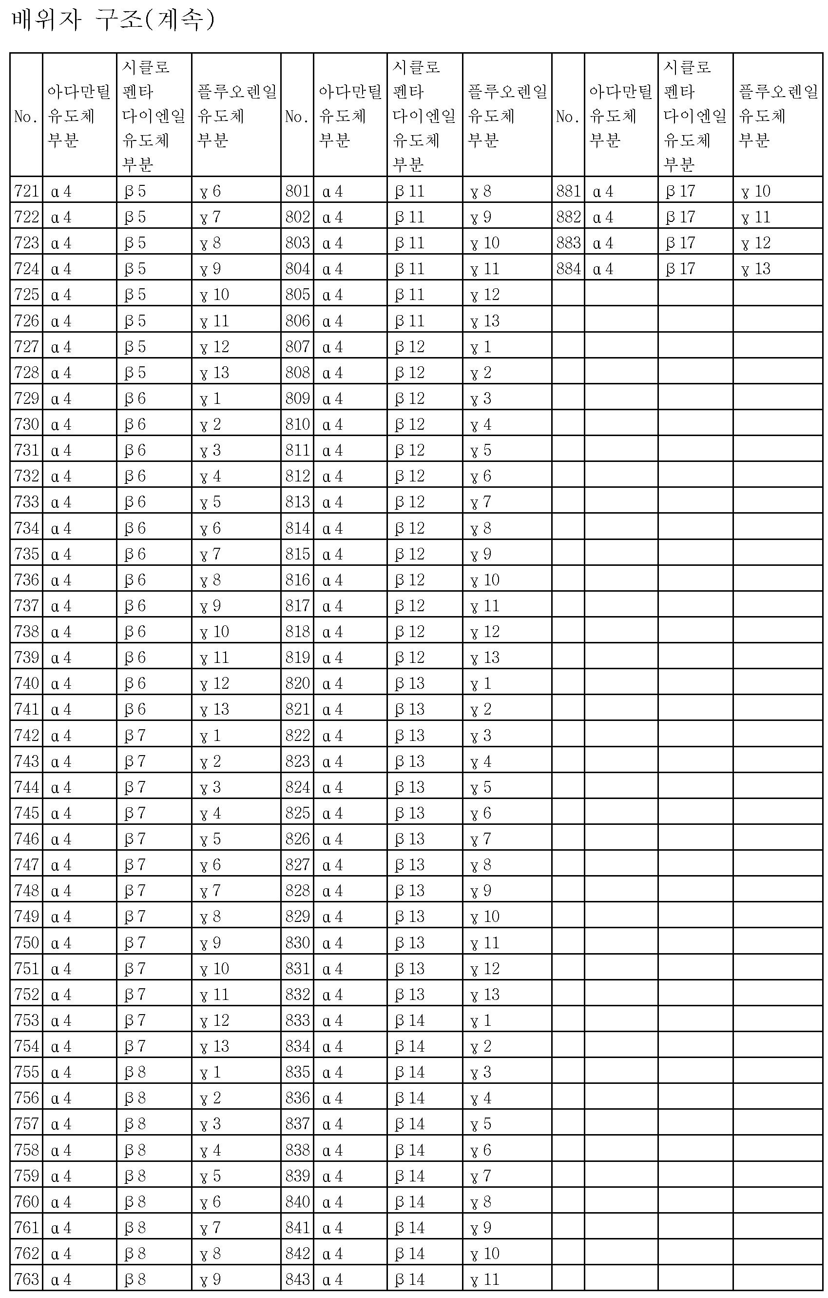 Figure 112015097461849-pct00015