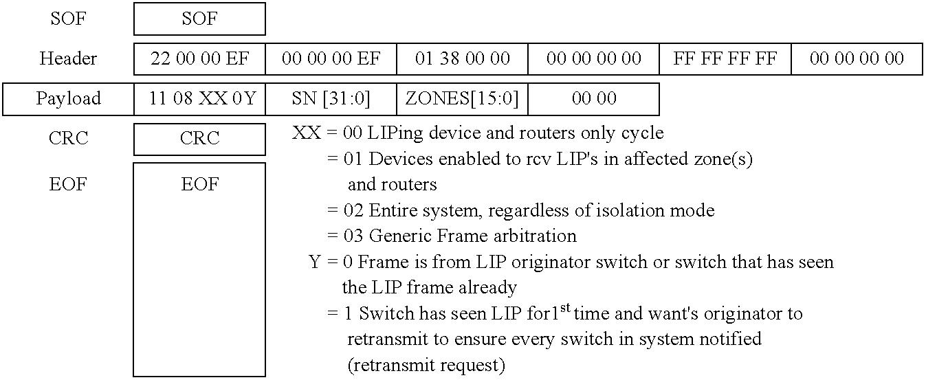 Figure US07660316-20100209-C00001
