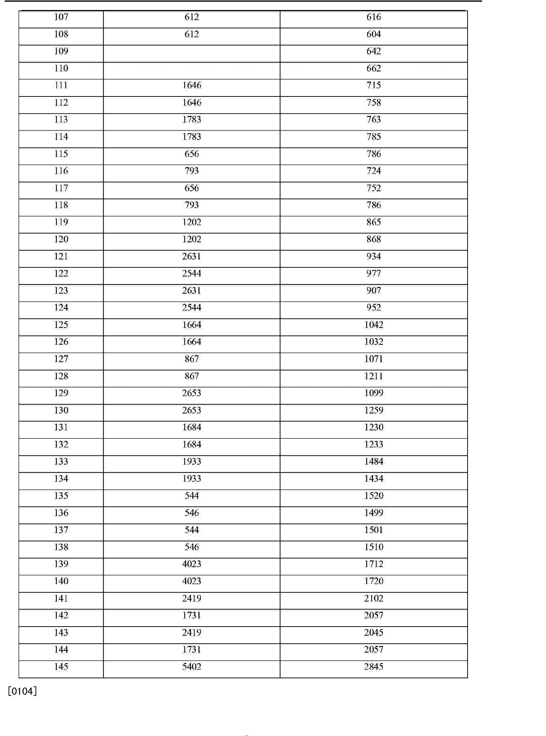 Figure CN103012595BD00151