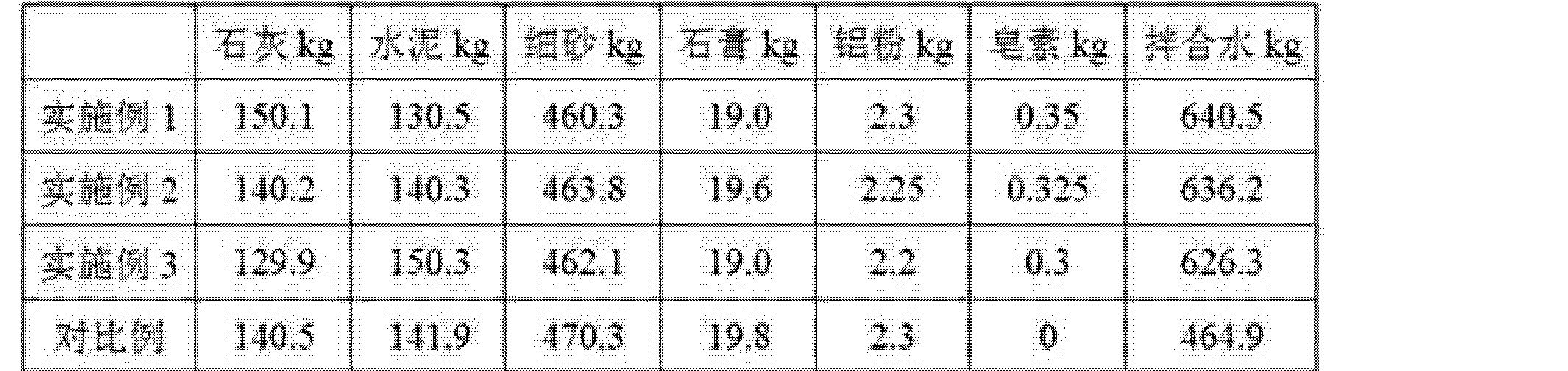 Figure CN104129964AD00061