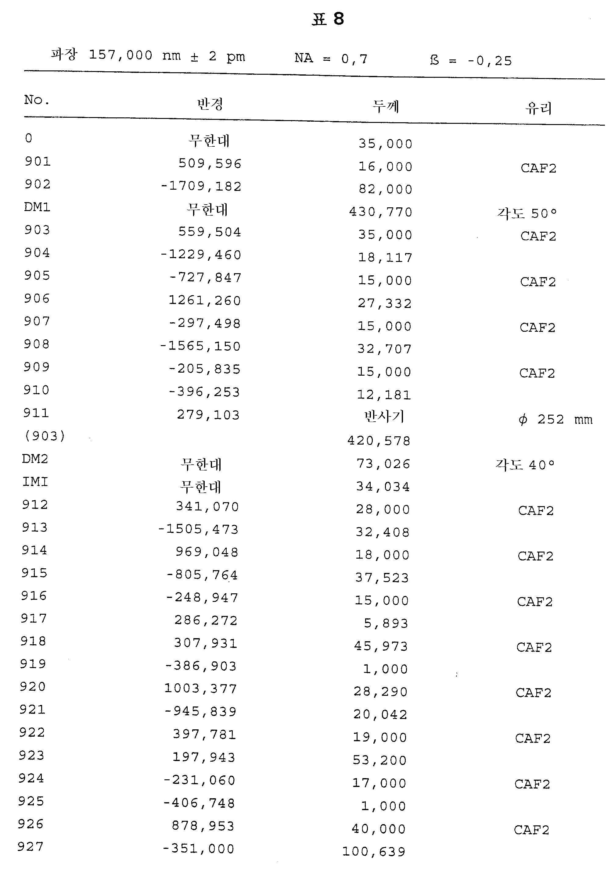 Figure 111999008452414-pat00015