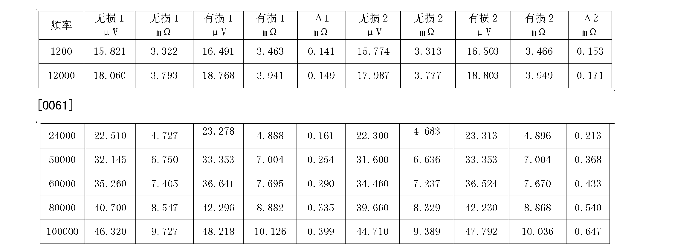 Figure CN102243197BD00081