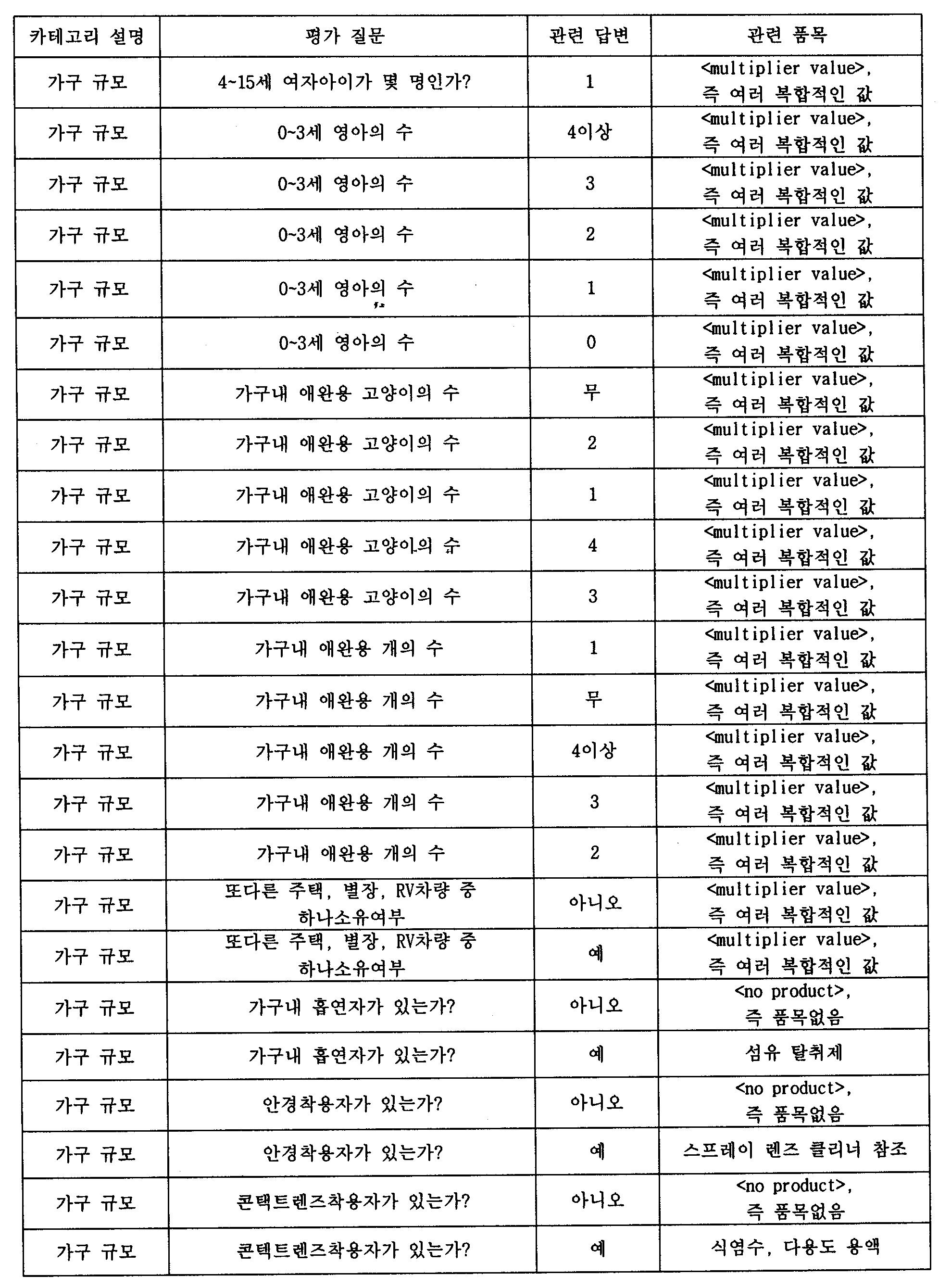 Figure 112003017384033-pct00002