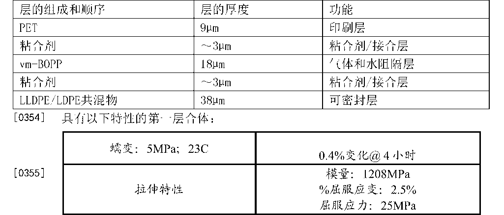Figure CN105705430AD00501