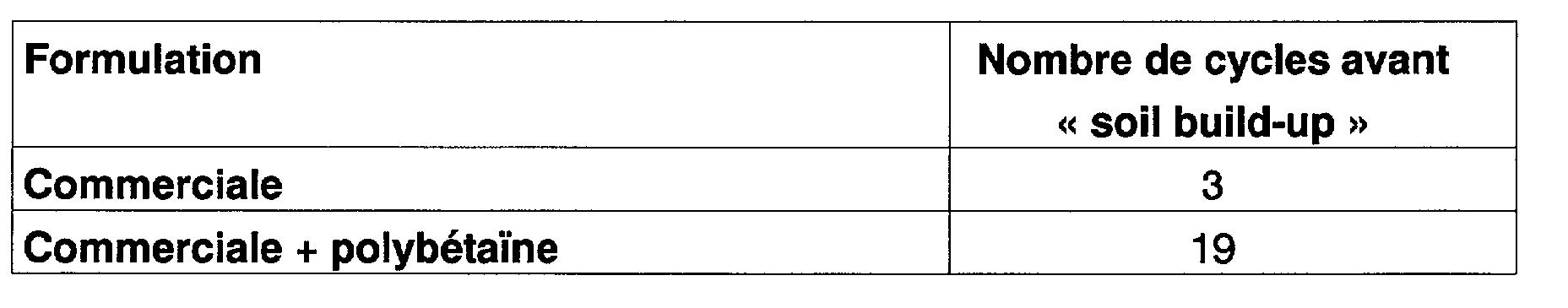 Figure img00510001