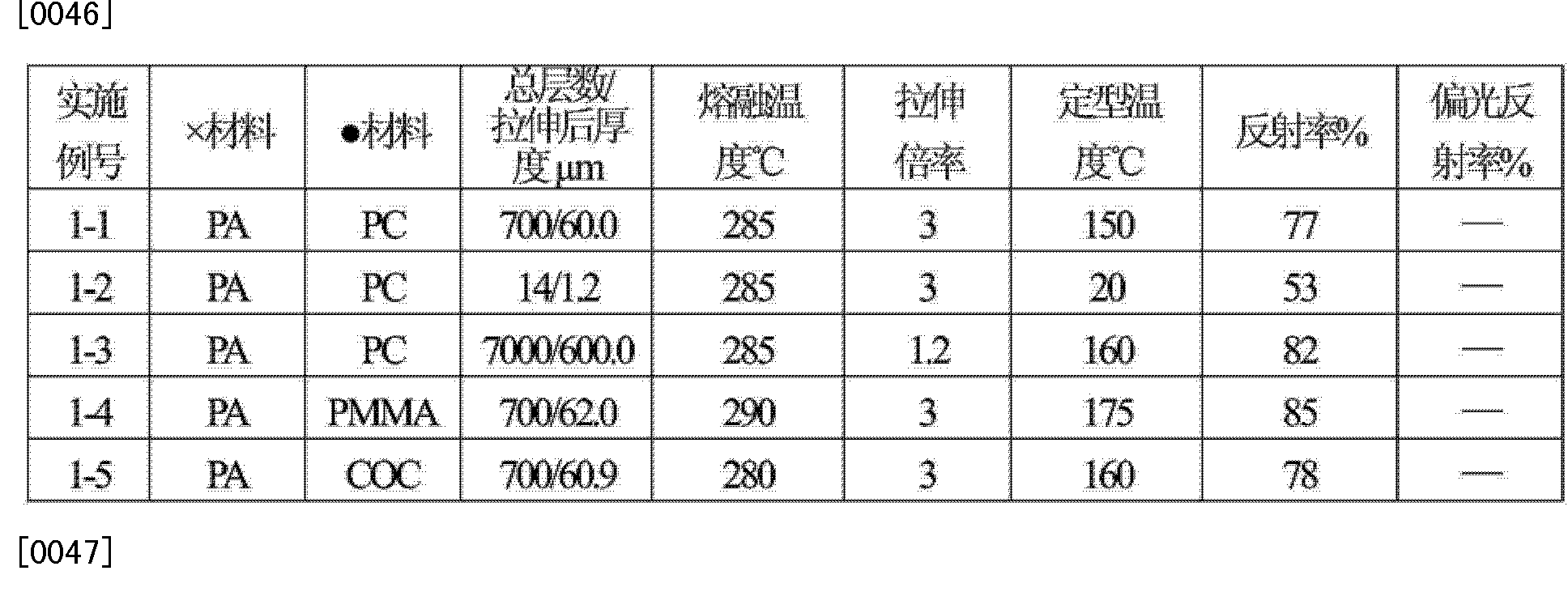 Figure CN104459834AD00081