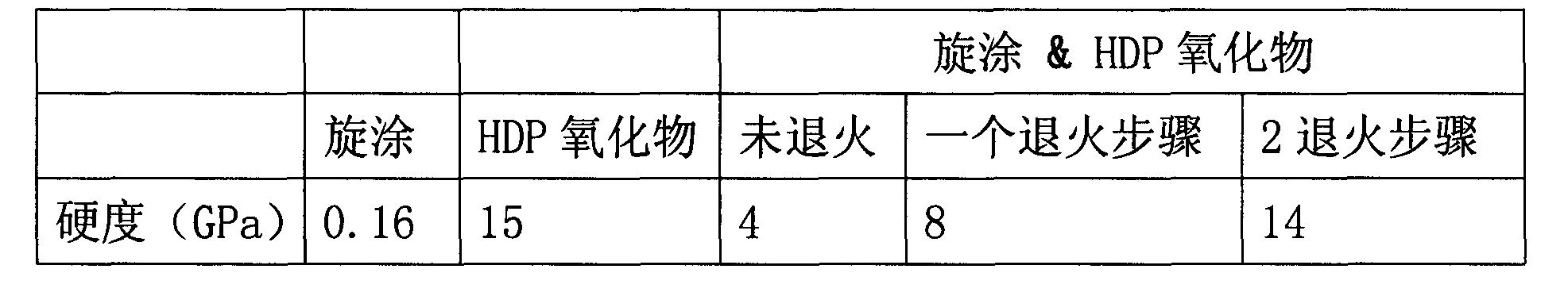 Figure CN101079391BD00081