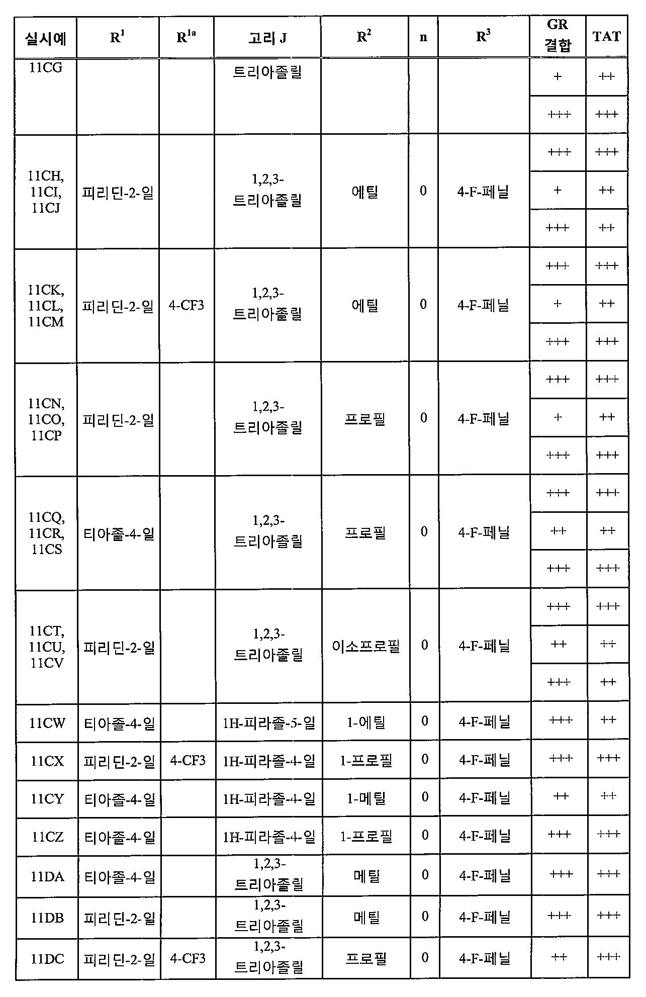Figure pct00311
