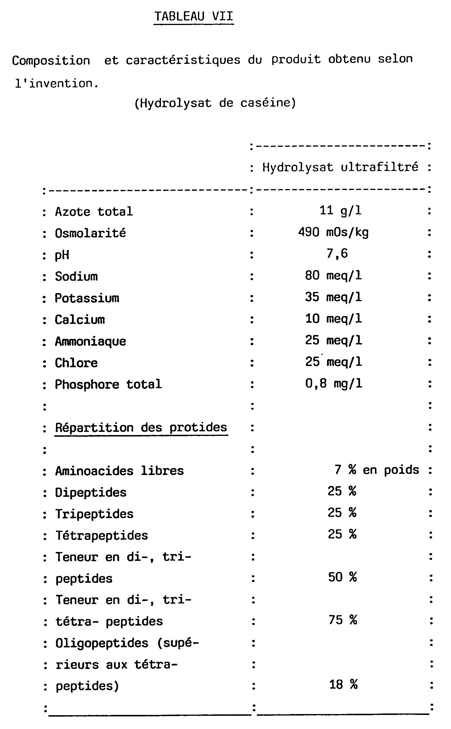 2 x 500 g PUR Tryptophan poudre Tryptophane L-Tryptophane Régénération 1 kg