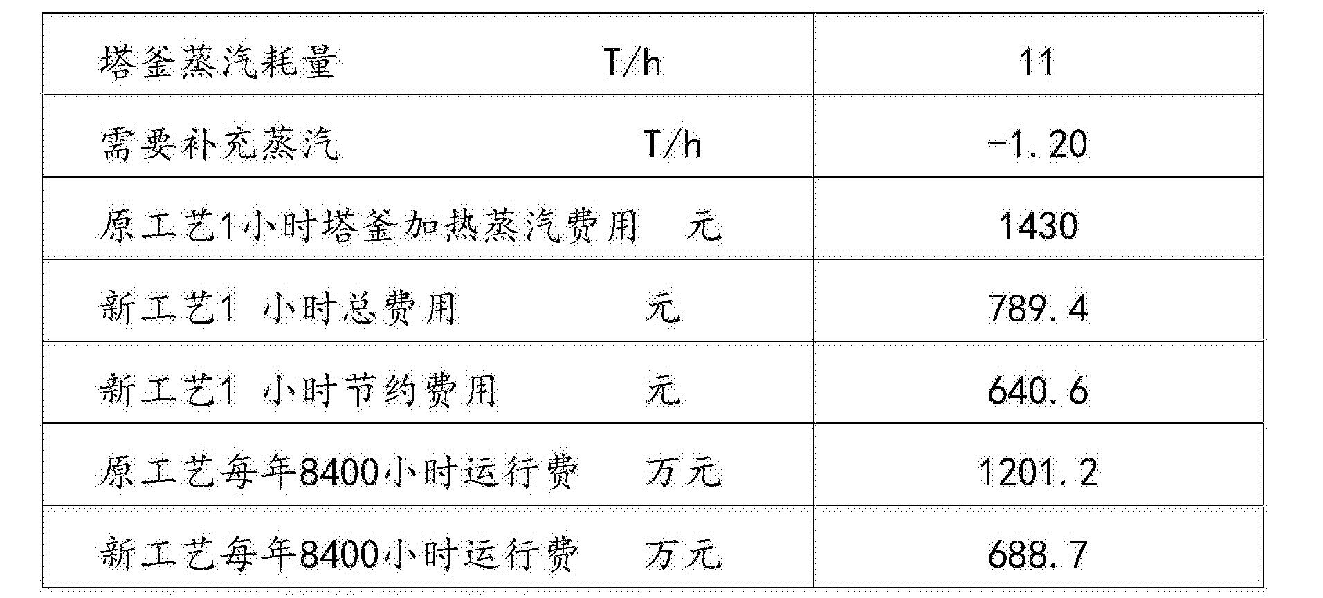 Figure CN106178895AD00071
