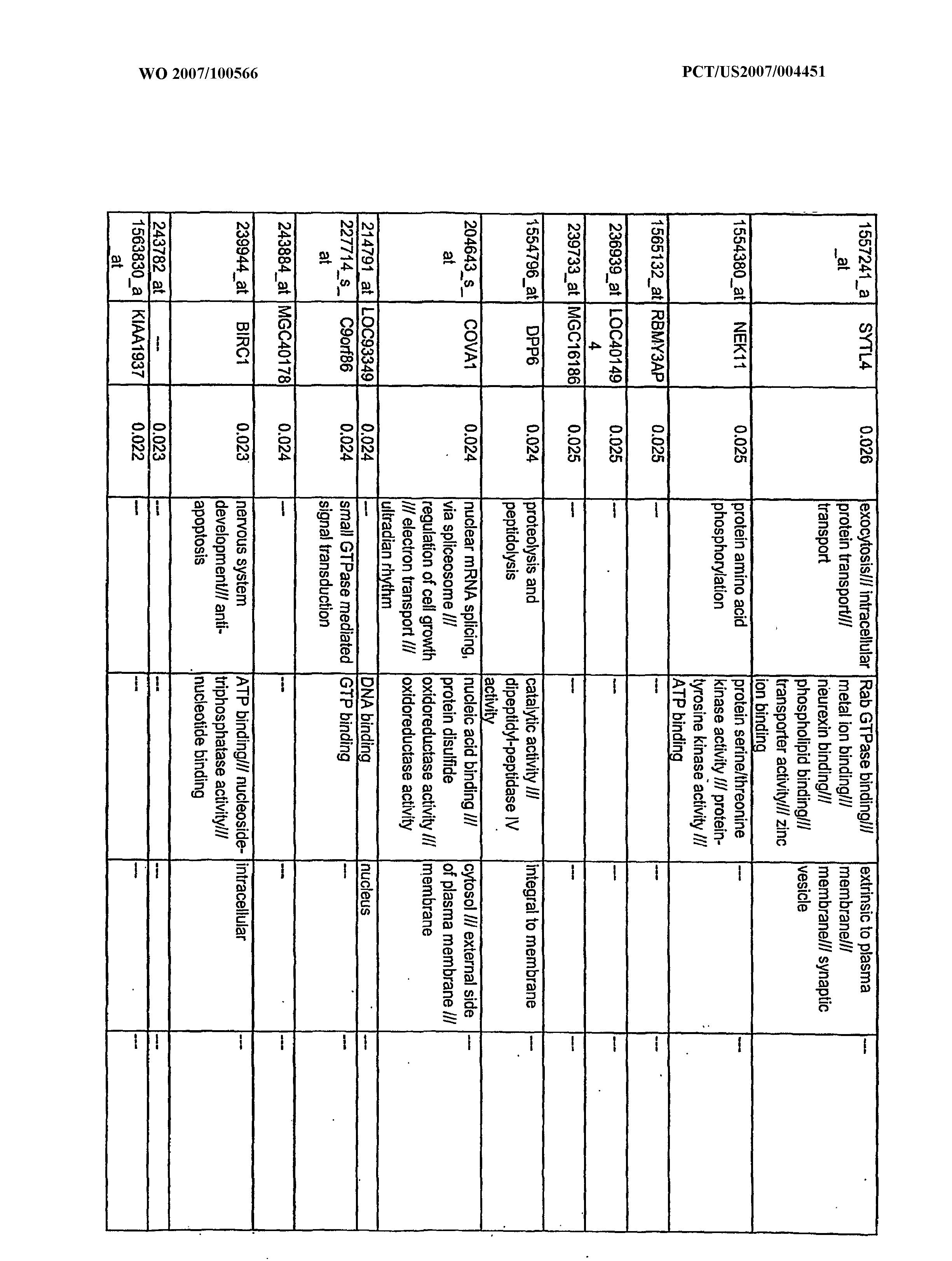 Figure imgf000435_0001
