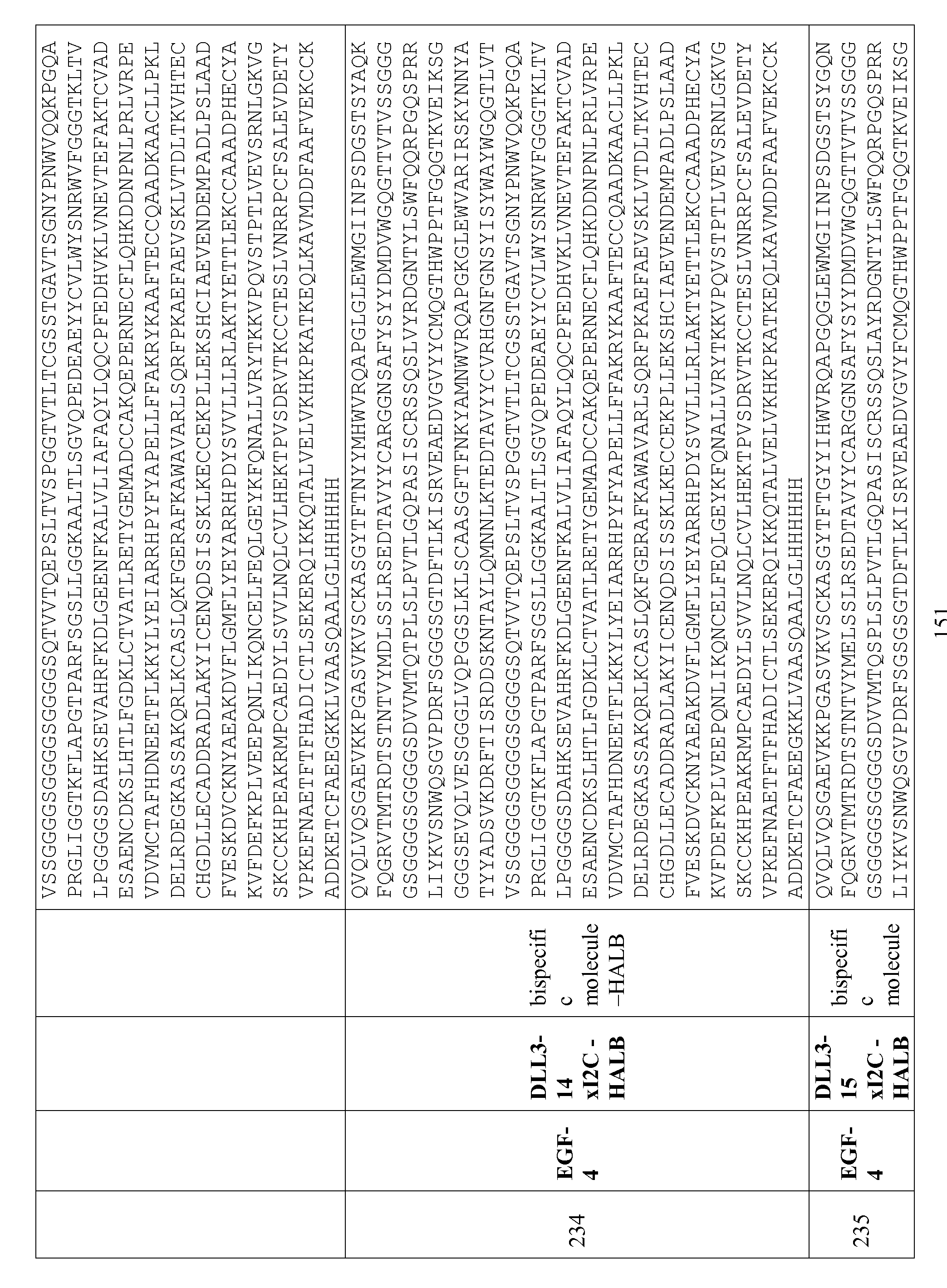 Figure imgf000152_0001