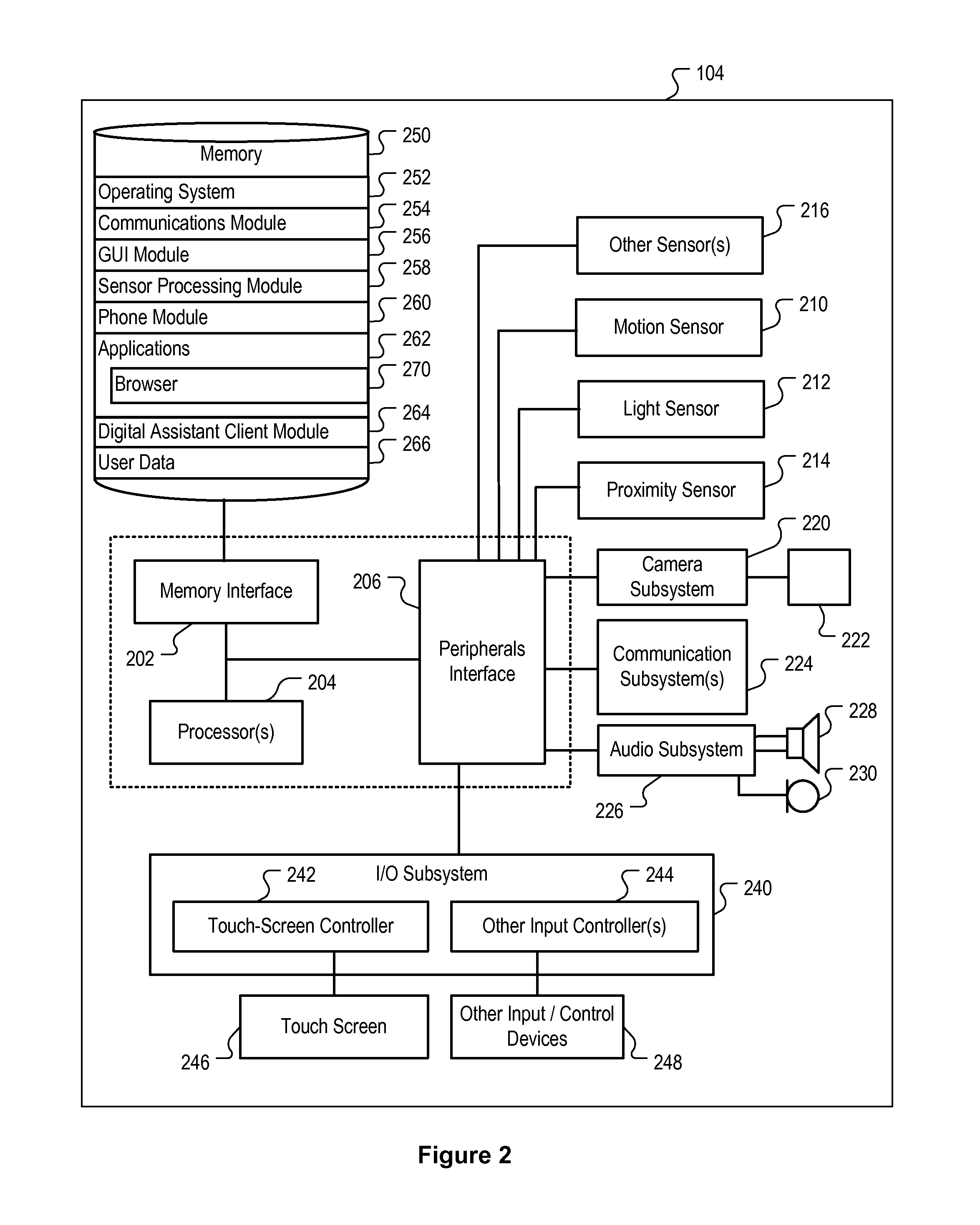 Us9495129b2 device method and user interface for voice activated us9495129b2 device method and user interface for voice activated navigation and browsing of a document google patents fandeluxe Images