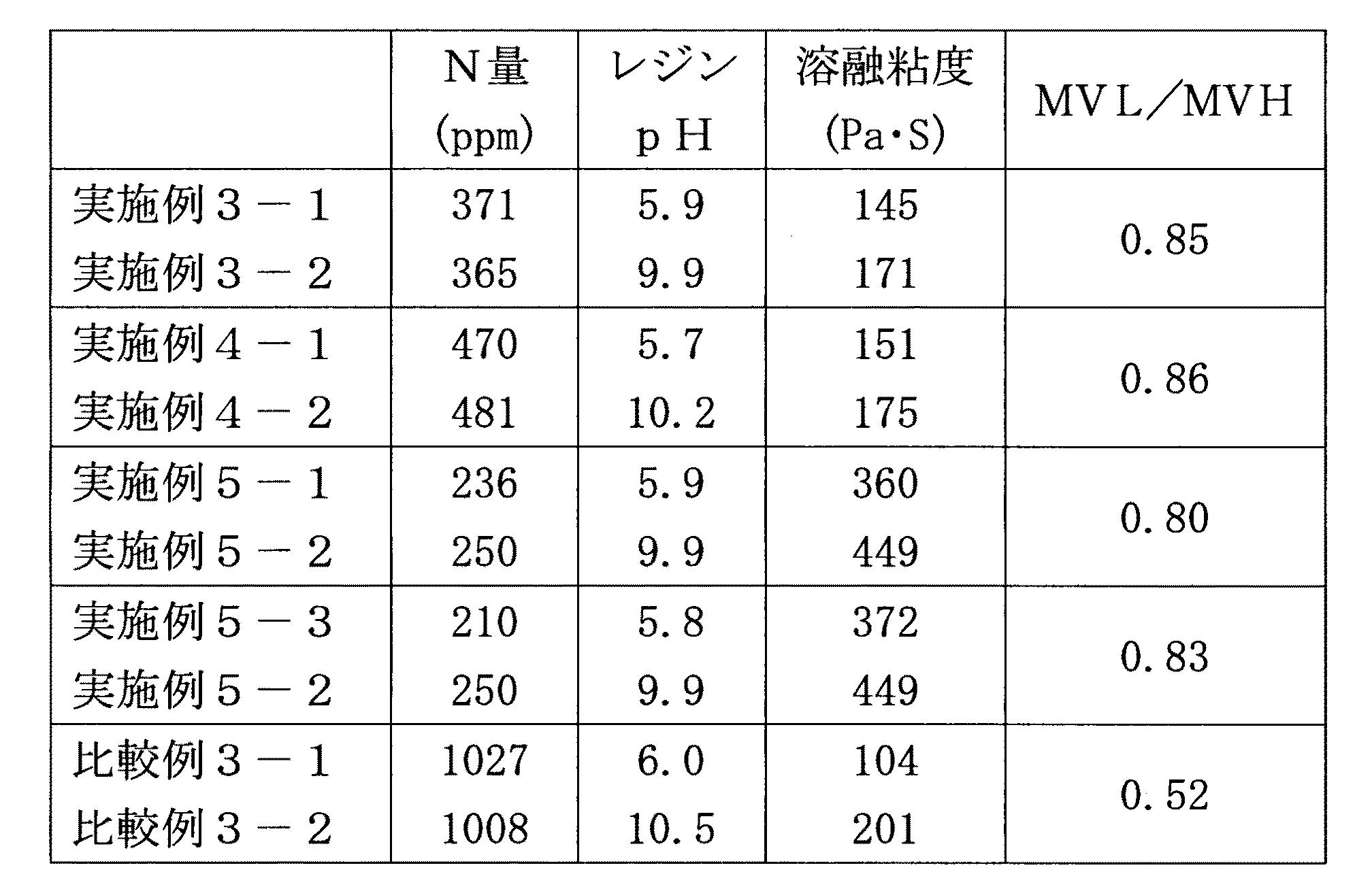 Figure 2004244619