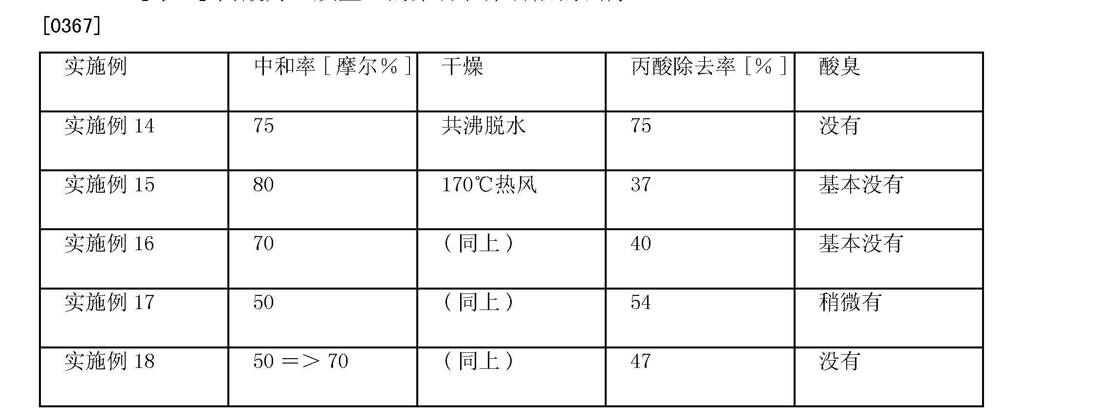 Figure CN102300884BD00341