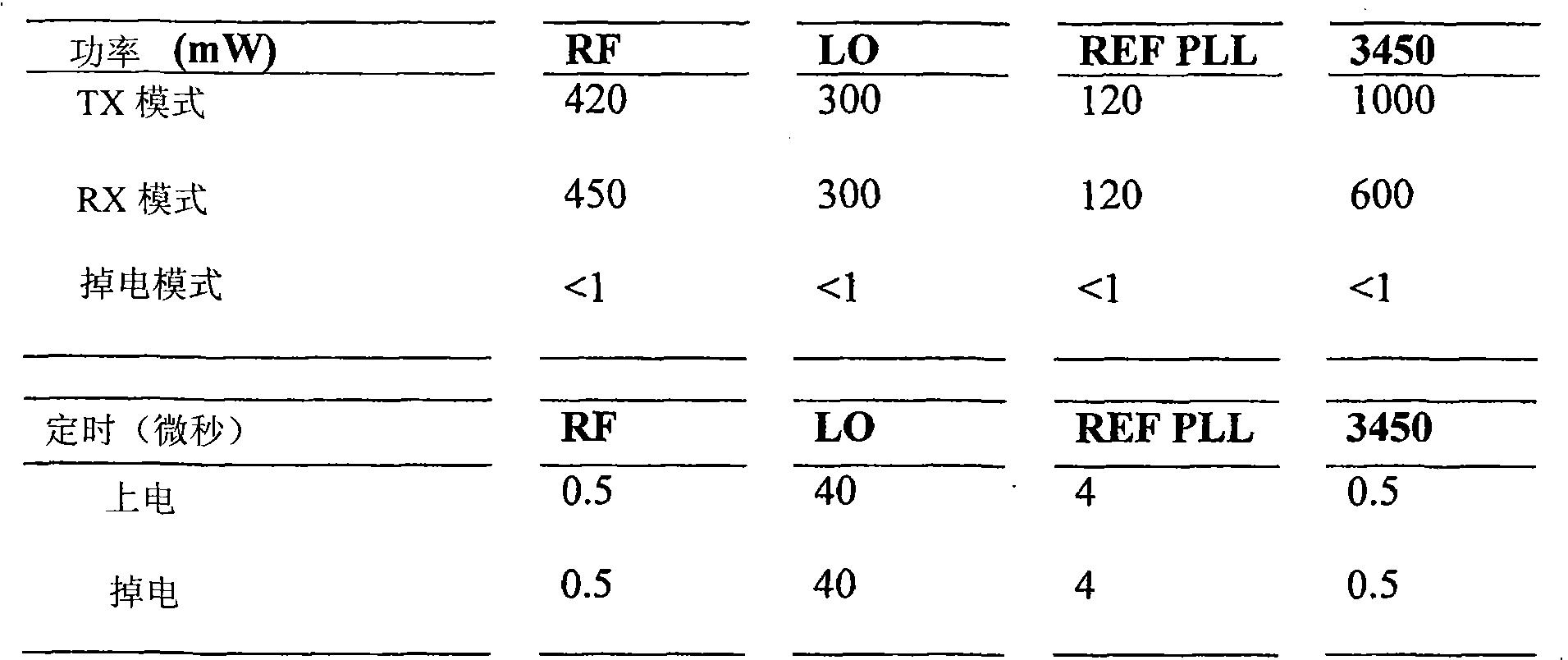 Figure CN102098193BD00111