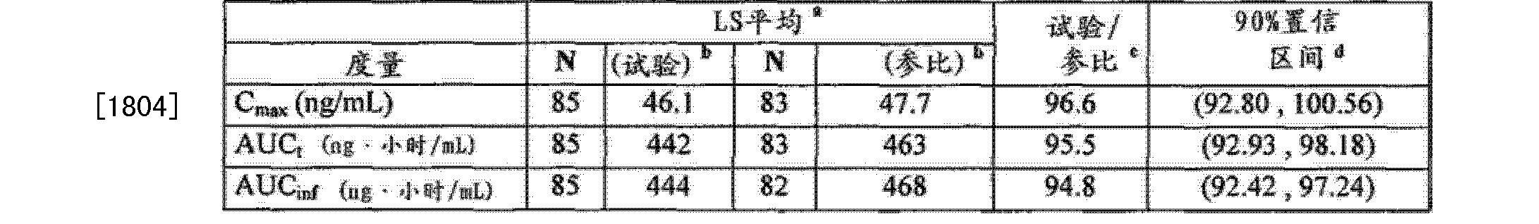 Figure CN102657630BD01621