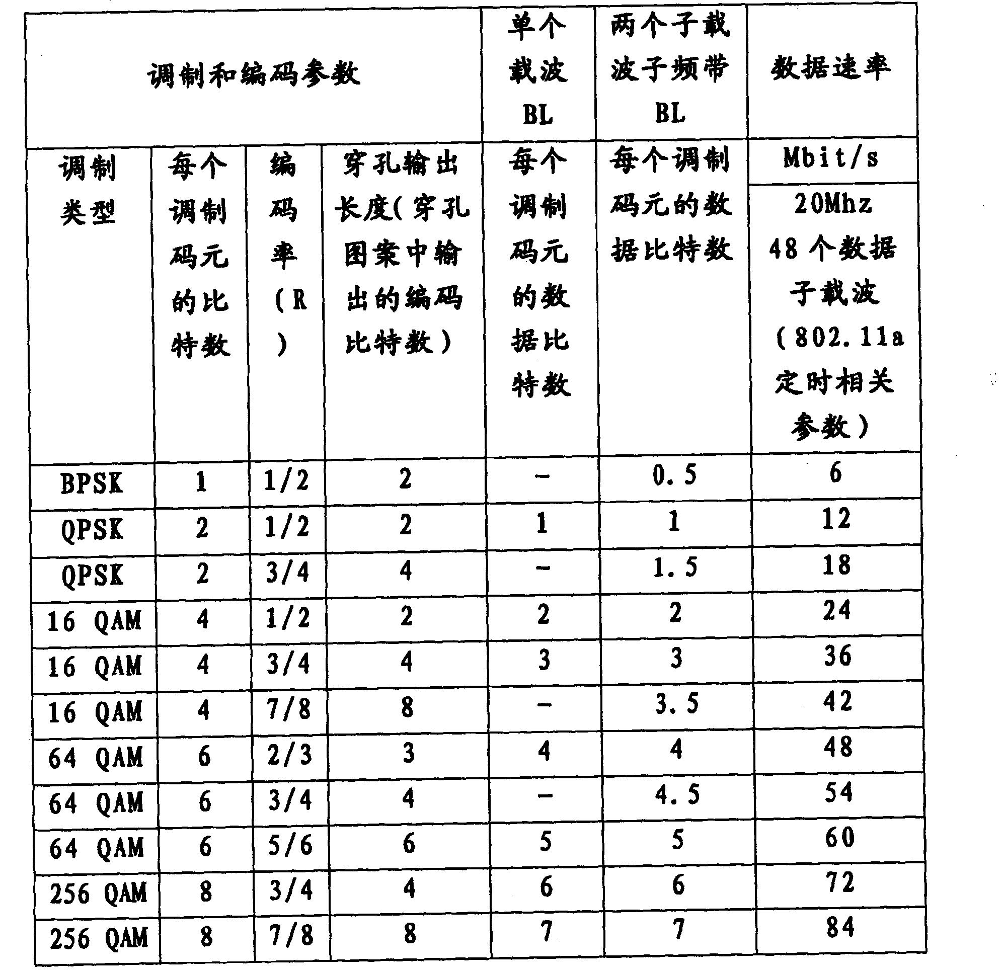 Figure CN1902875BD00091